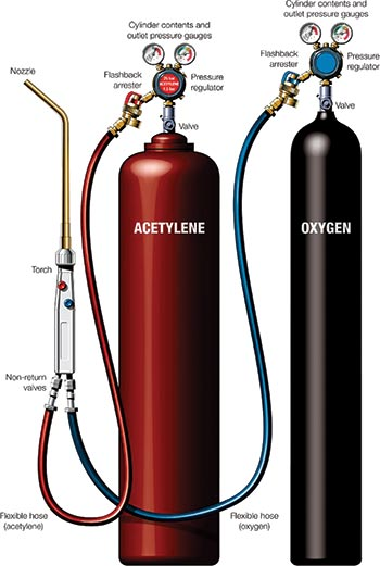 OXY ACET E SIZE ONE RATE GAS CHARGE ONLY for Rent - Kennards Hire